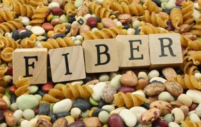 Does High Fiber Diet Helps In Weight Loss?