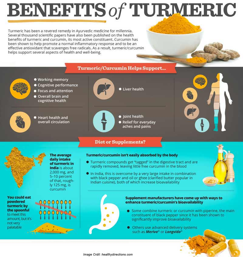 Benefits of Tremeric