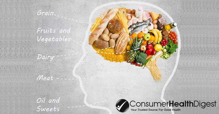 Brain Food Vitamins and Supplements