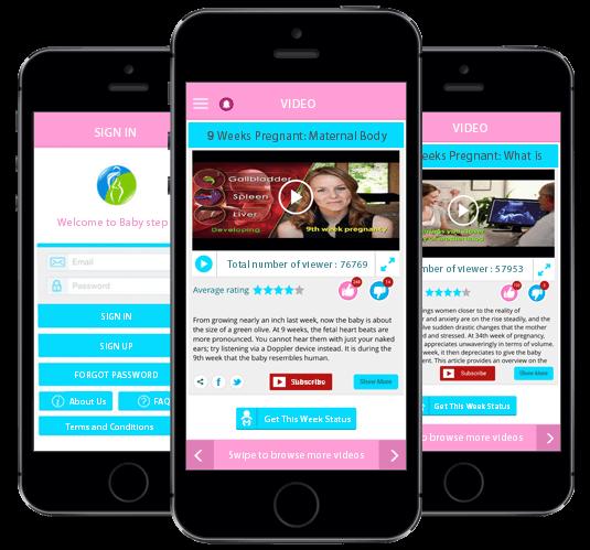 Pregnancy - Get Little Baby Steps Application