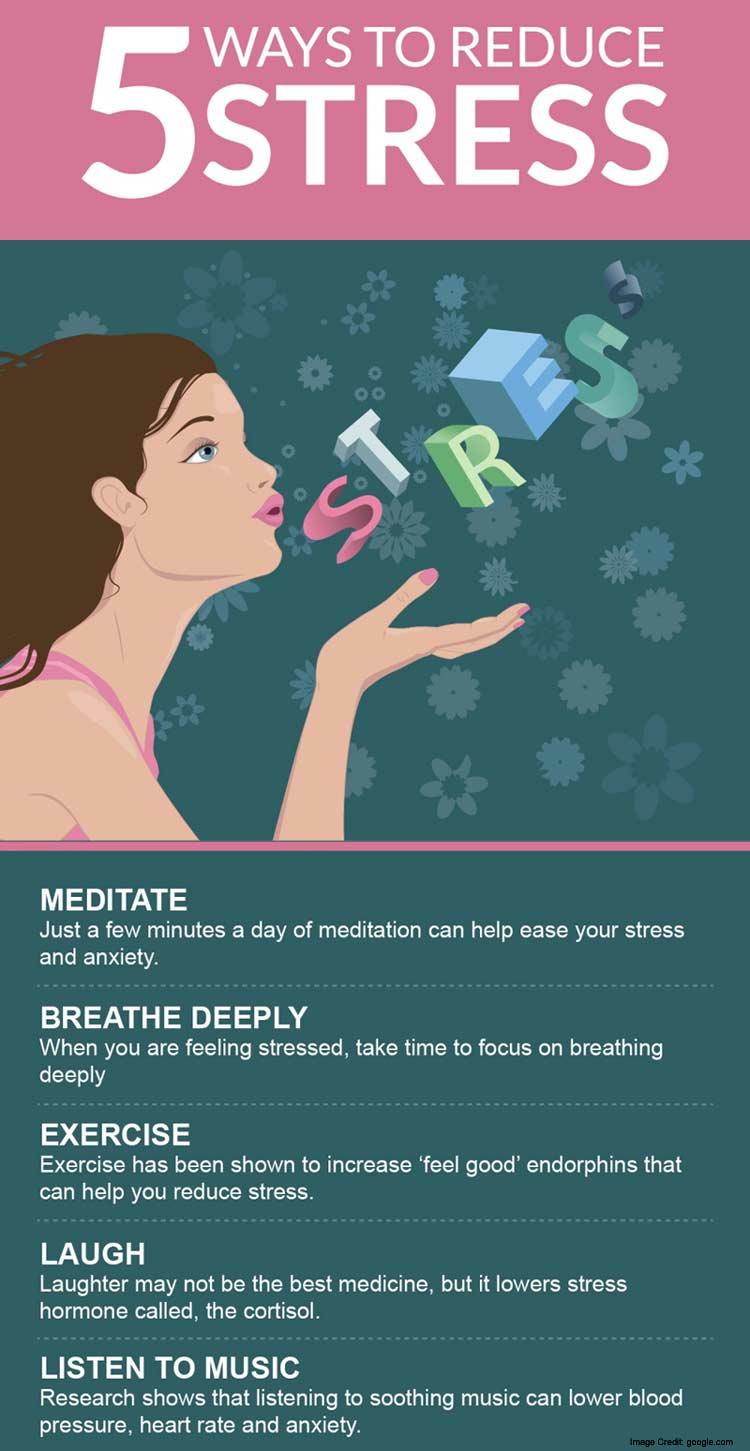 Stress Relief* Info