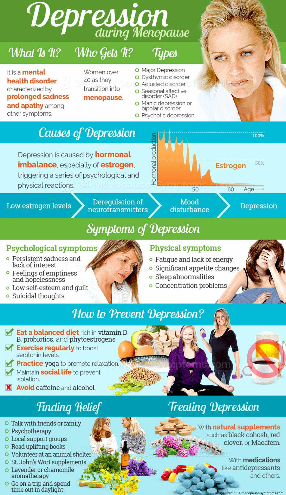 Depression During Menopause Info