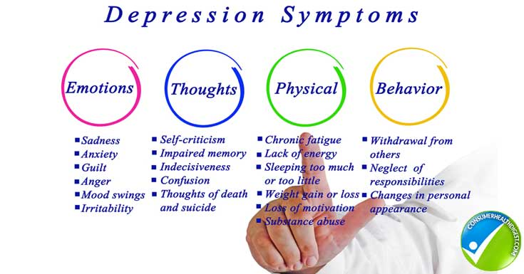 depression symptoms - can depression lead to suicide?, Skeleton