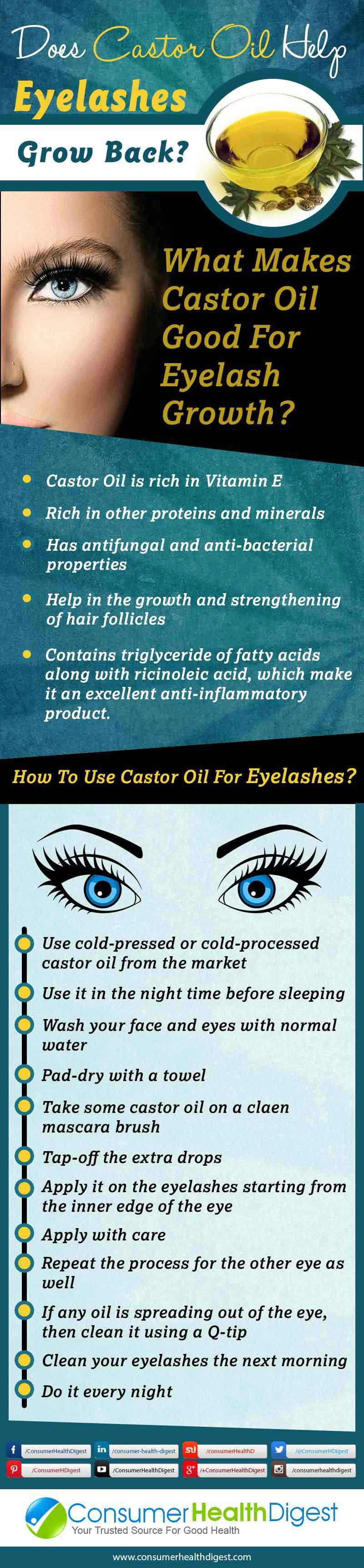 Castor Oil Help Eyelash Info
