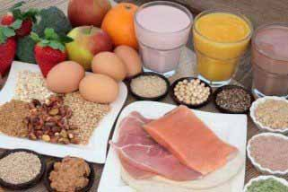 High Protein Diet and Weightloss