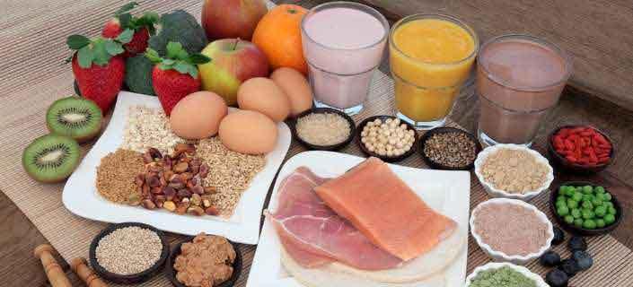 High Protein Diet and Weightloss