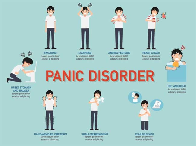 causes and treatment of panic attacks Panic disorder occurs when you experience recurring unexpected panic attacks  the dsm-5 defines panic attacks as abrupt surges of intense.
