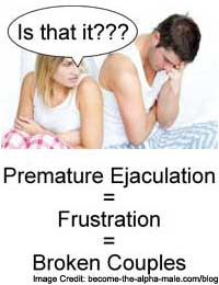Adverse Effects Result from Premature Ejaculation