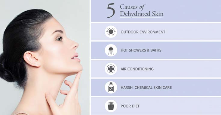Causes Dehydrated Skin
