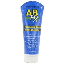 AB FX