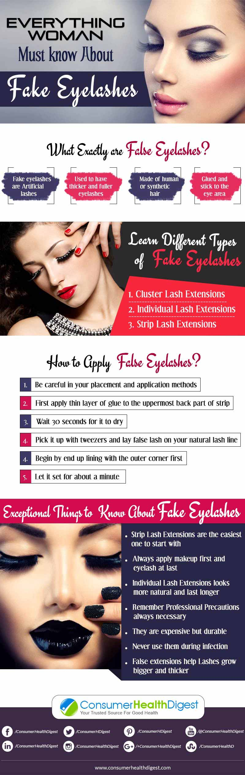 Fake Eyelashes Info