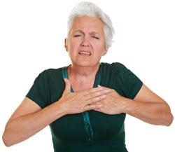 Heart Disease & Water Retention