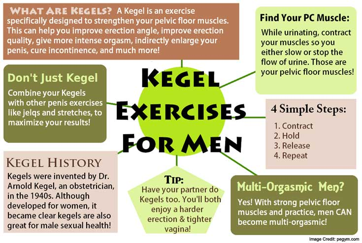 How To Kegel Exercise For Man