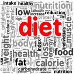 Natural Fat Loss Related Tips