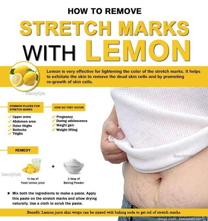 Facts and Myths About Effects of Lemon Juice