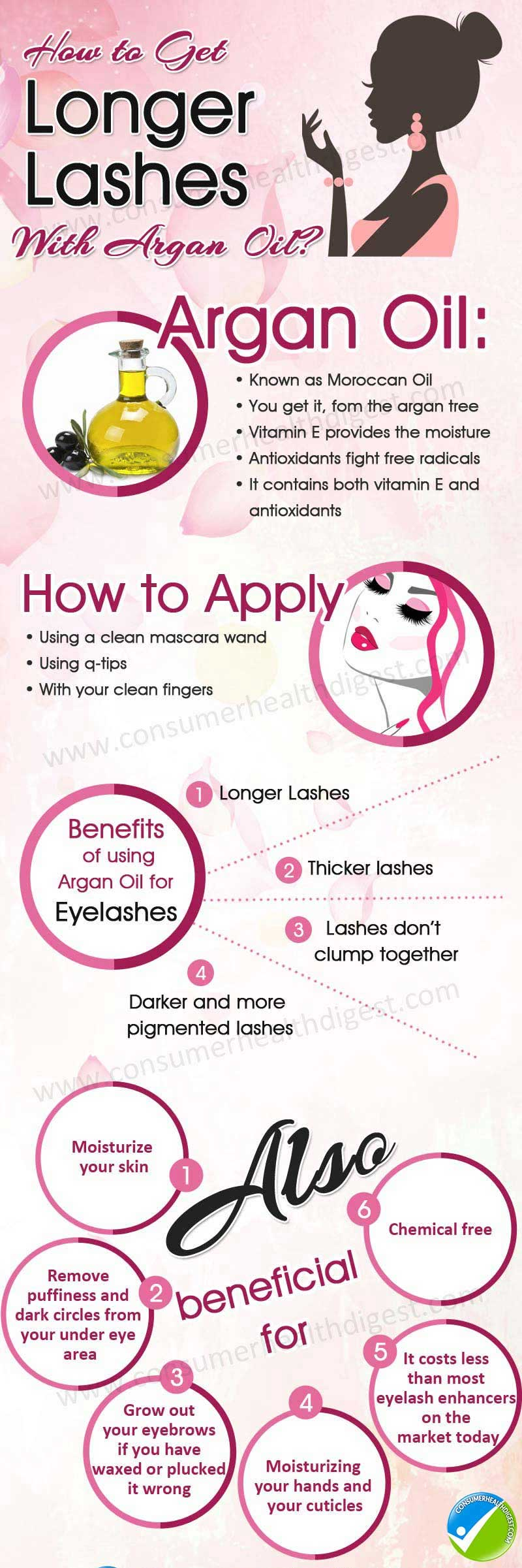 Eyelashes with Argan Oil Info