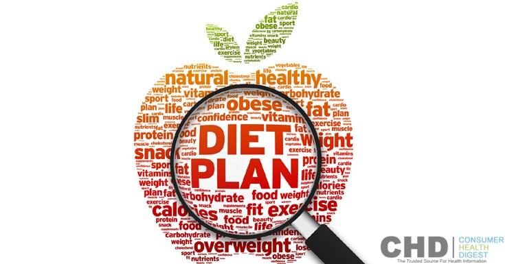 Top 10 Diet Trends in 2014!