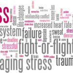 Stress: Types, Causes, Symptoms, Treatments and More