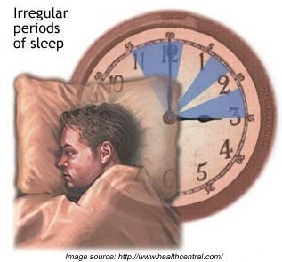 Irregular Sleep Cycles