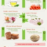 Top Foods to Burn Your Excess Fat