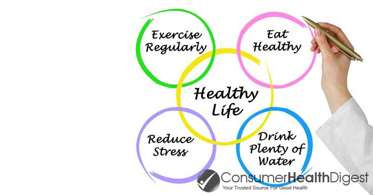 Healthy Lifestyle to Maintain Your Weight
