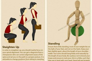 Caution! Bad Postures at Work Leads to Joint Pain