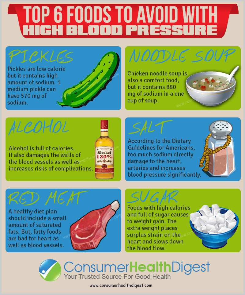 Hypertension Diet Tips