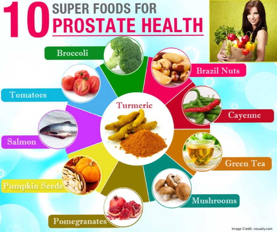 Food For Healthy Prostate