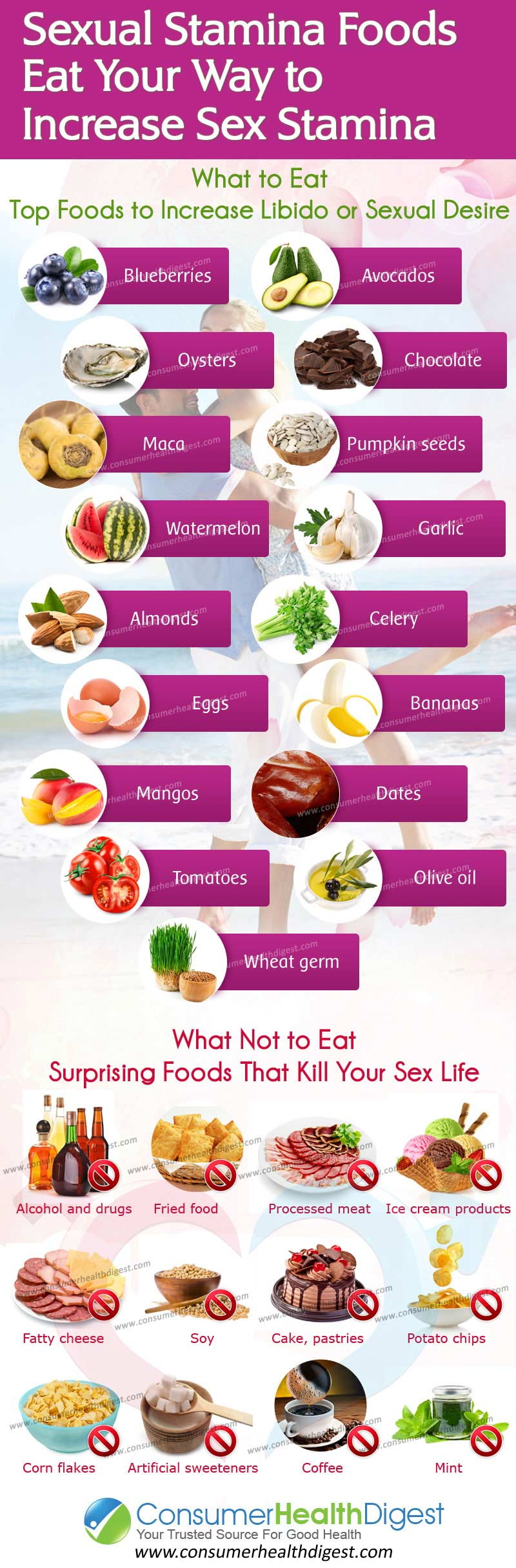 Foods To Increase Stamina In Bed
