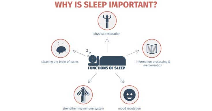 5 Reasons Why Sleep Is Important