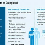 Cologuard Info