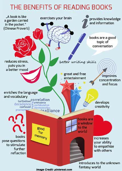 Mental Stimulation Through Reading