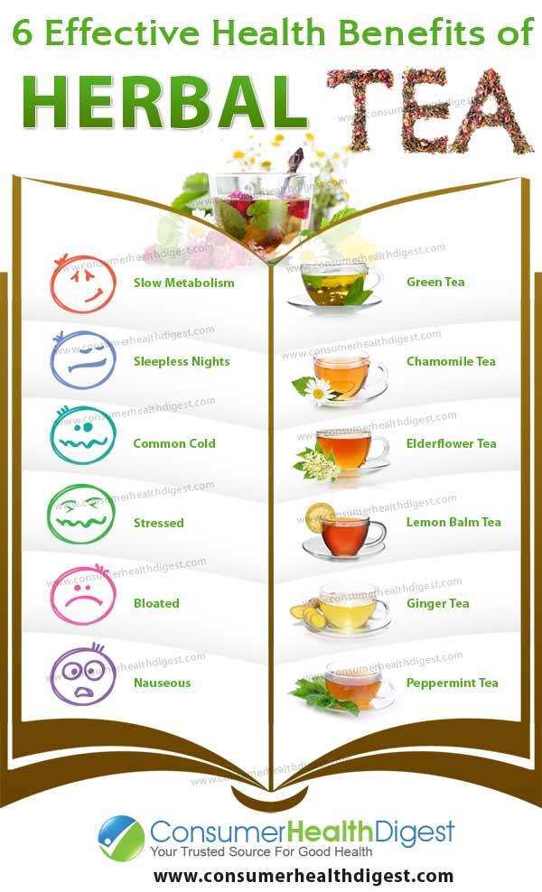 Top 6 Benefits of Herbal Tea