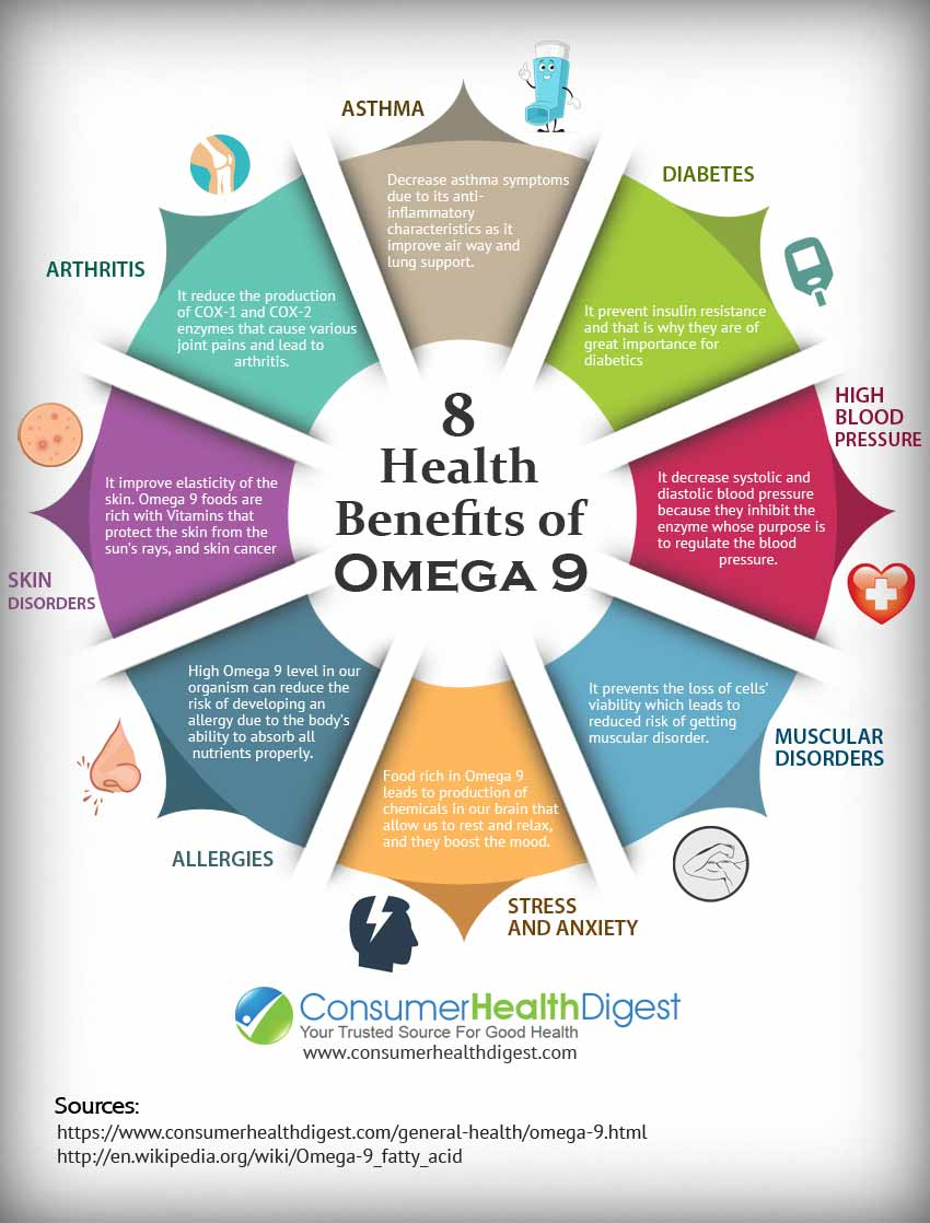 Omega 9 Health Benefits