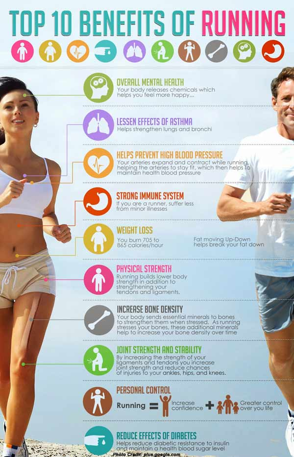 Health Benefits of Runing