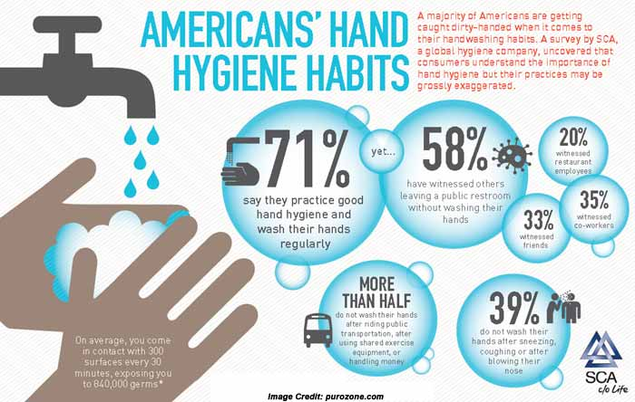 Message of World Hand Hygiene Day