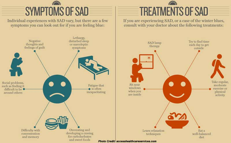 seasonal affective disorder (sad): symptoms, causes and treatment, Skeleton