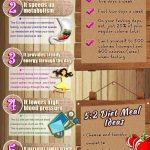 5-2-diet-info