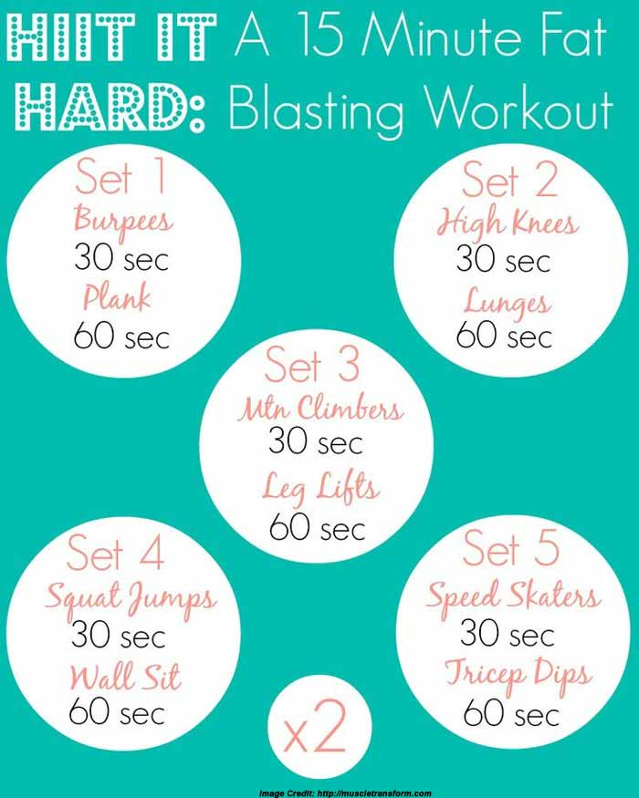 HIIT Workout Info