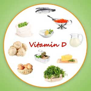 sources-of-vitamind