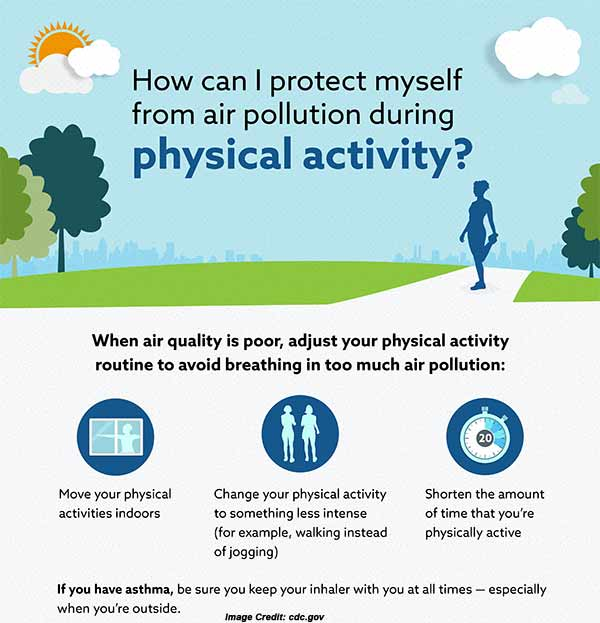 Air Pollution and Exercise Info