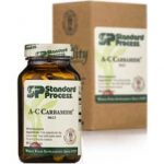 Standard Process A-C Carbamide Reviews