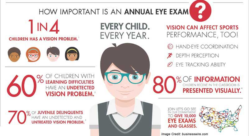 Children Eye Health