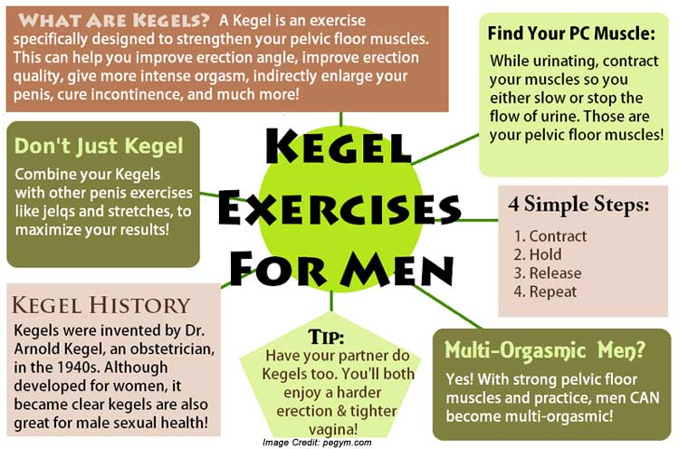 Best Kegel Exercises For Men For Prostate Health