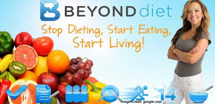 Beyond Diet Plan