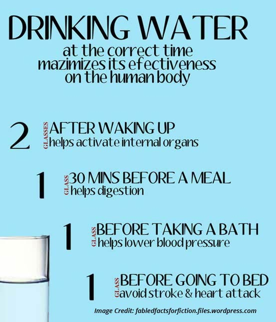 Drinking Water Facts Info