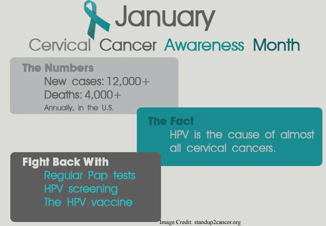 womens health avoid cervical cancer