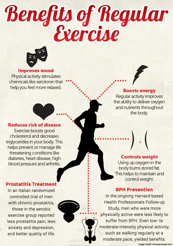 Start Exercising Info