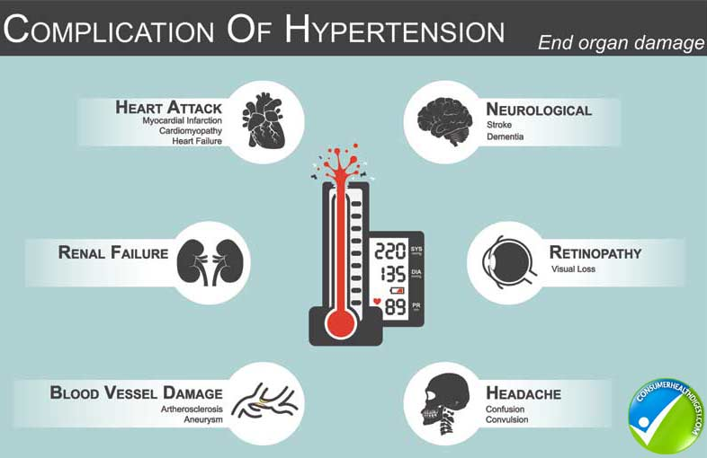 causes of hypertension - DriverLayer Search Engine