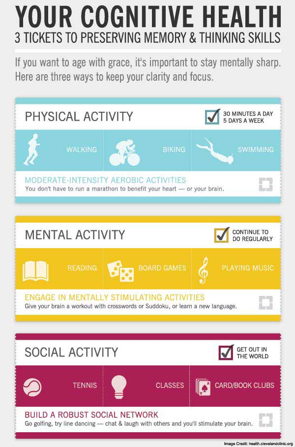 Memory Health Info